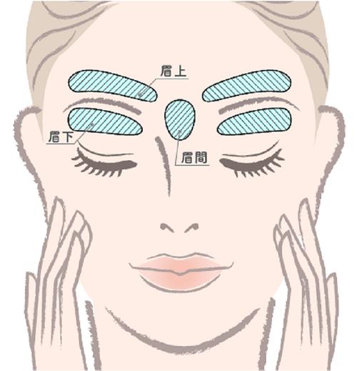 眉毛脱毛には眉上、眉間、眉下の3つの照射部位がある